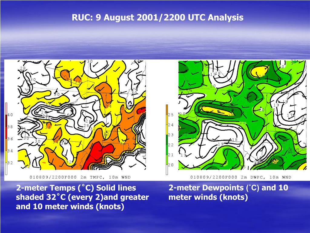 RUC: 9 August 2001/2200 UTC Analysis