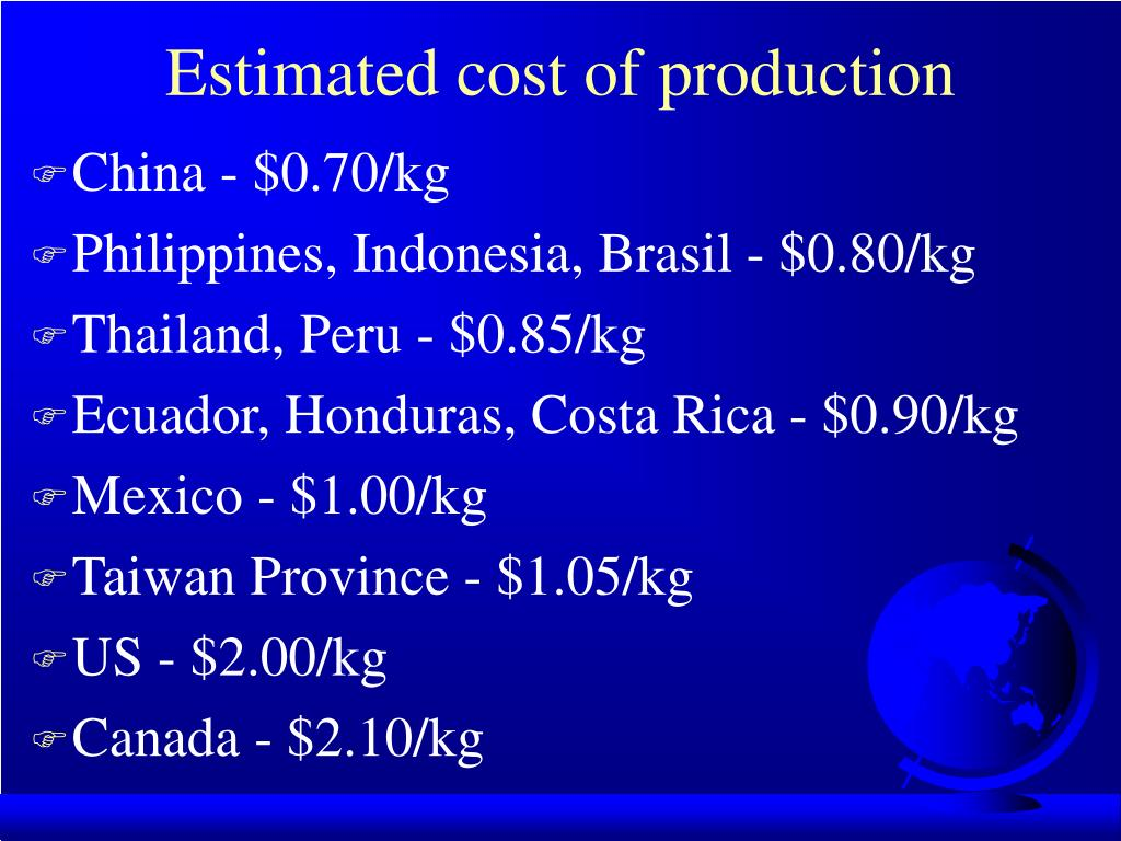 Estimated cost of production