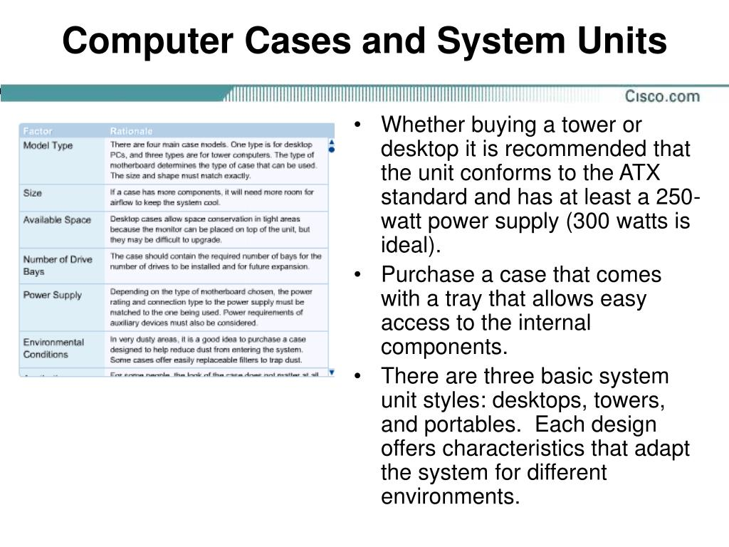 Computer Cases and System Units