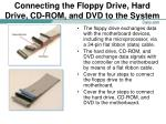 connecting the floppy drive hard drive cd rom and dvd to the system