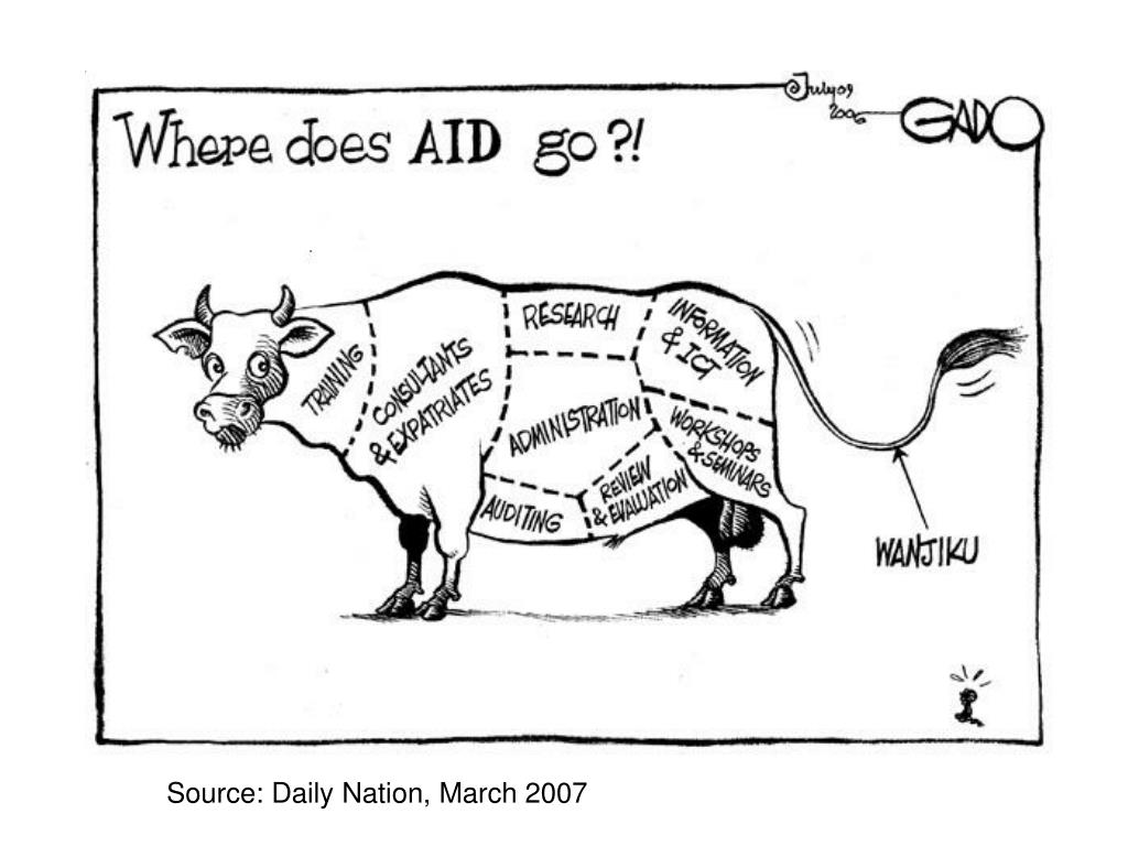 Source: Daily Nation, March 2007