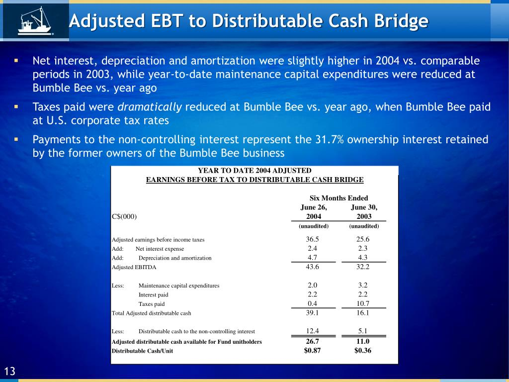Adjusted EBT to Distributable Cash Bridge