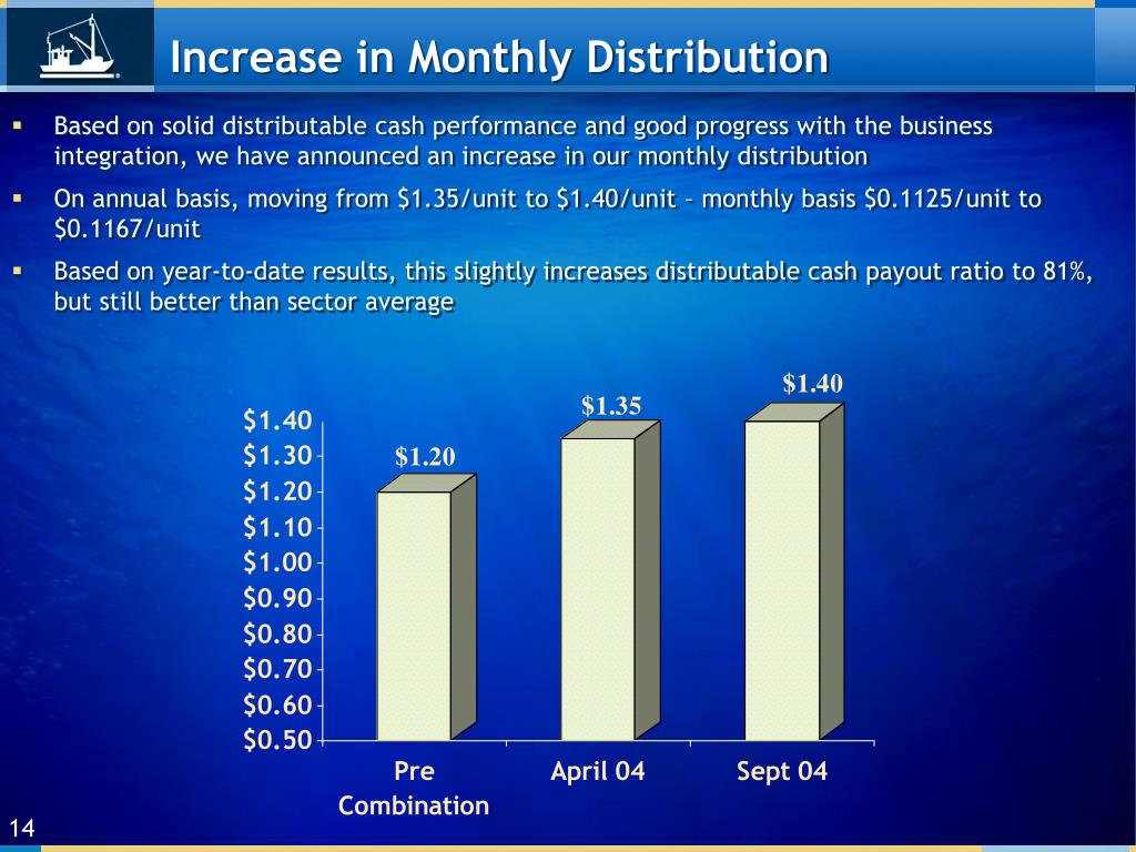 Increase in Monthly Distribution