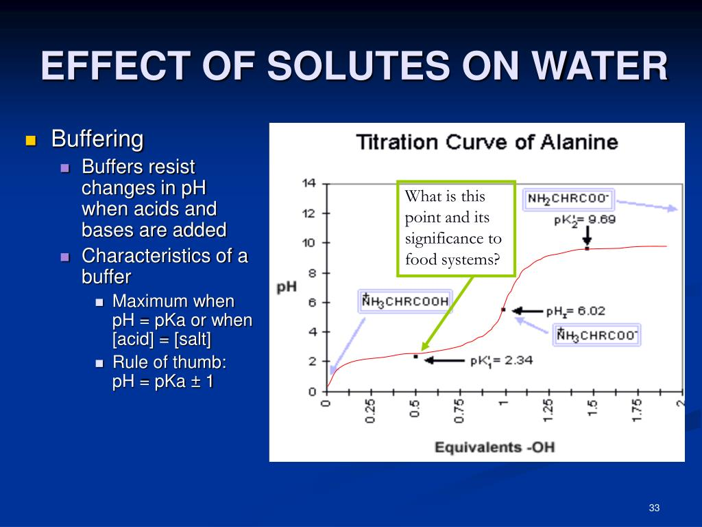 EFFECT OF SOLUTES ON WATER