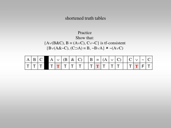 shortened truth tables
