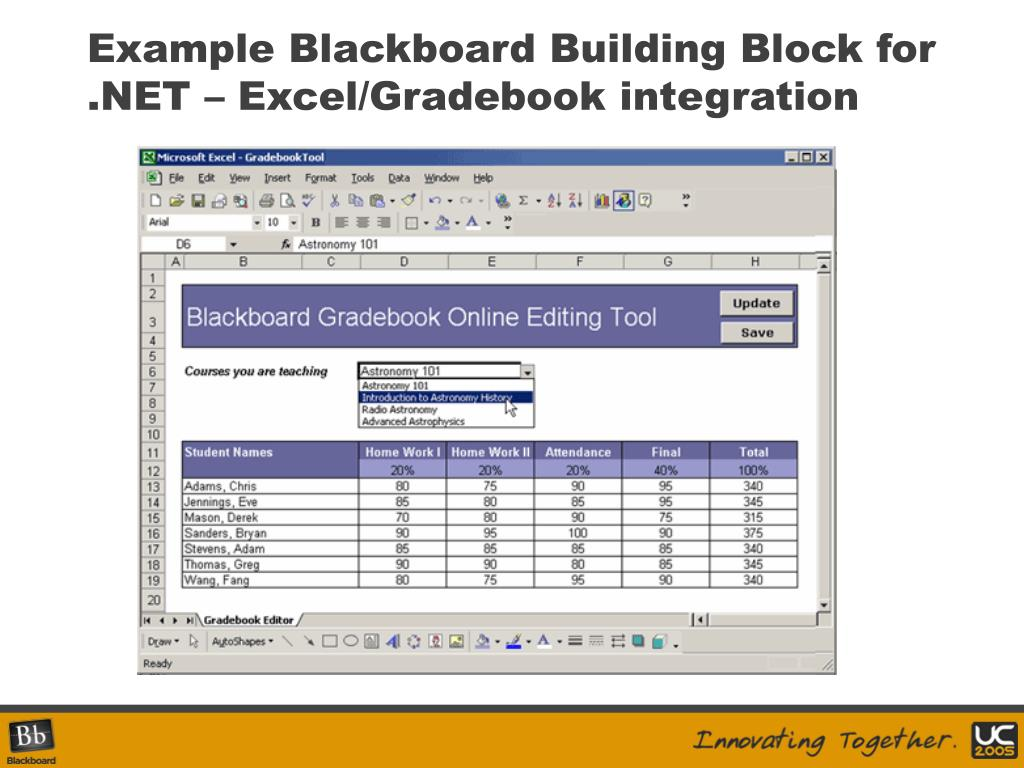 Example Blackboard Building Block for .NET – Excel/Gradebook integration