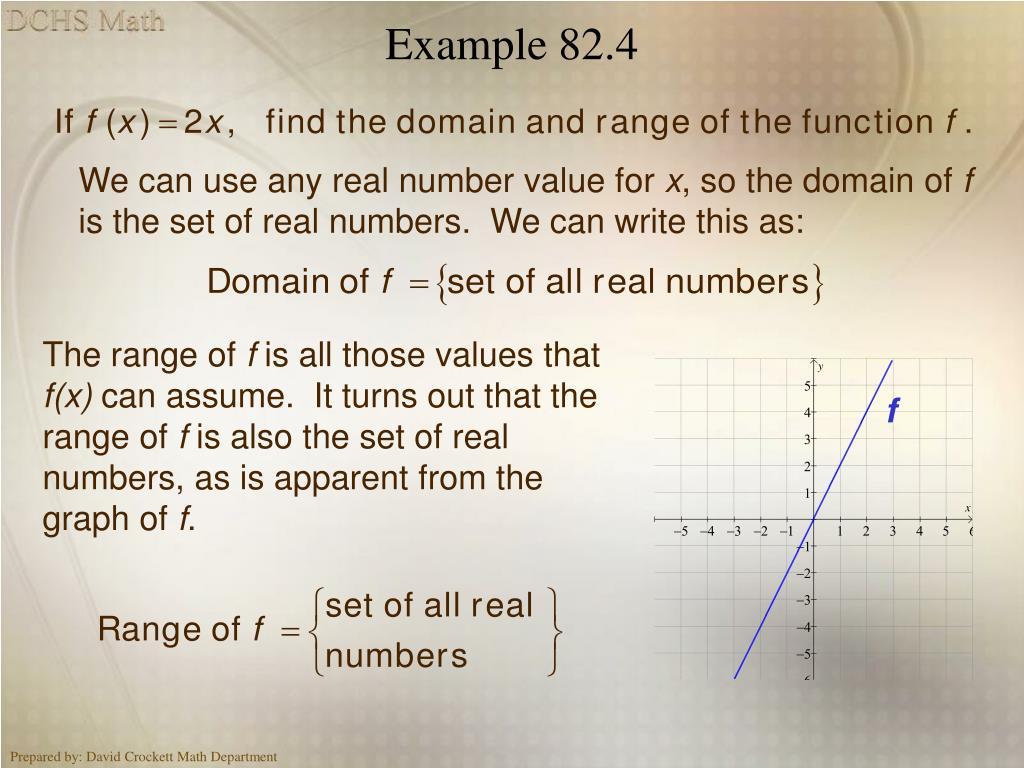 Example 82.4