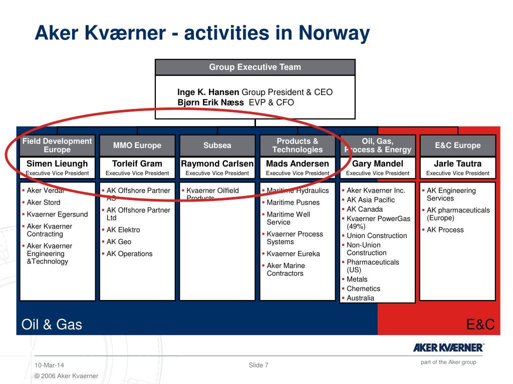 Aker Kværner - activities in Norway
