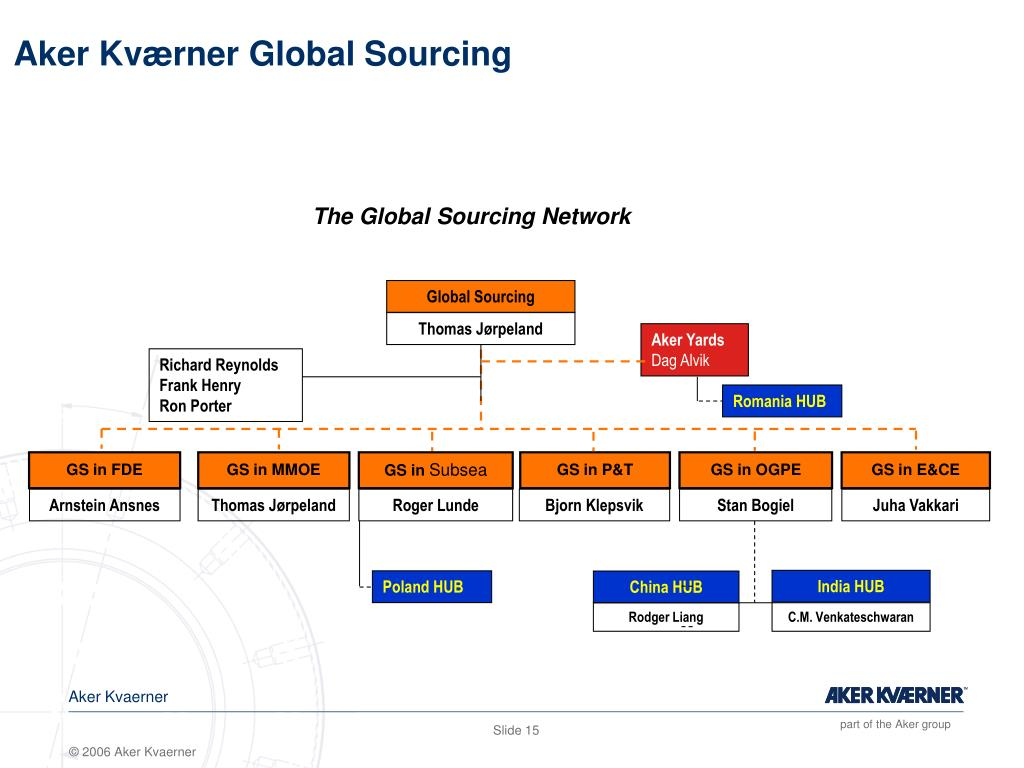 Aker Kværner Global Sourcing