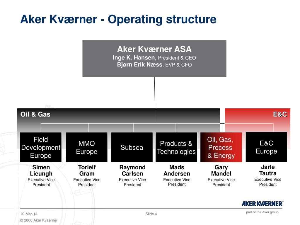 Aker Kværner - Operating structure