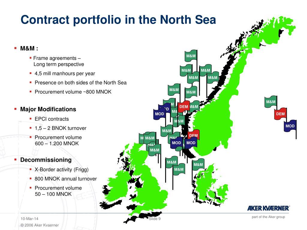 Contract portfolio in the North Sea