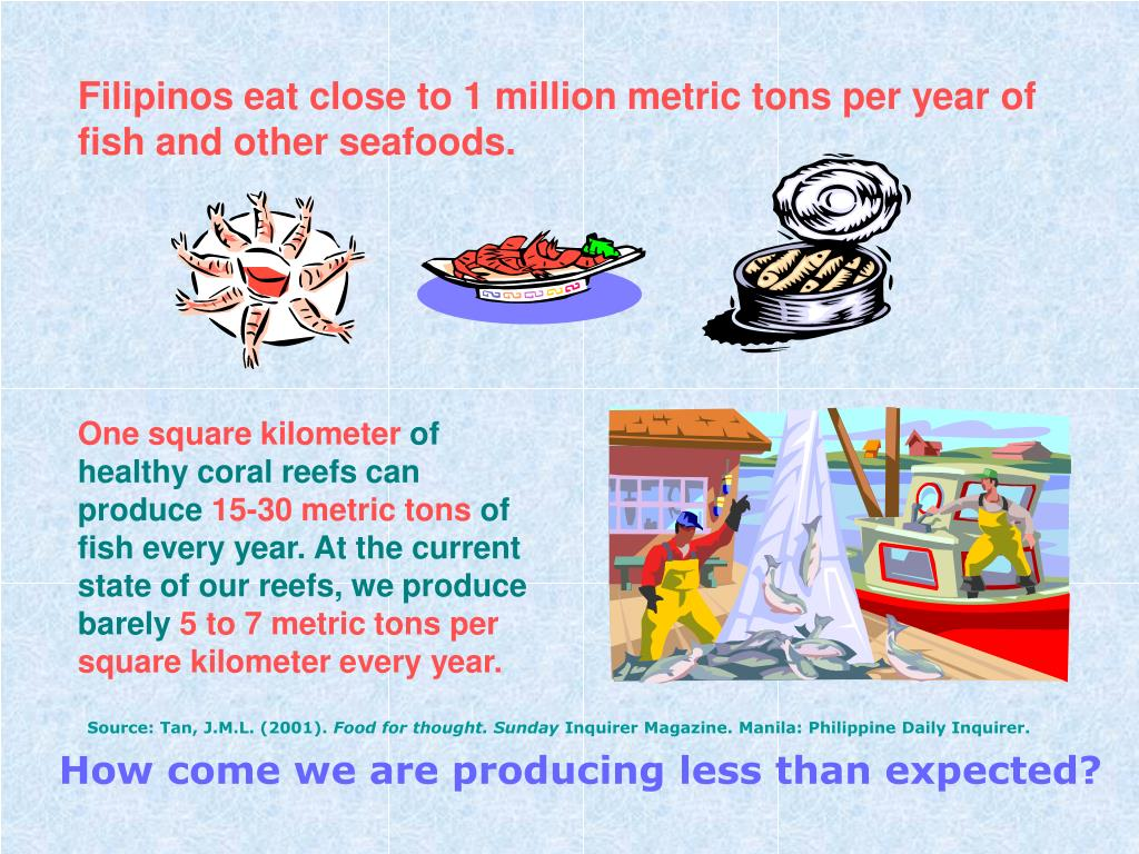 Filipinos eat close to 1 million metric tons per year of fish and other seafoods.