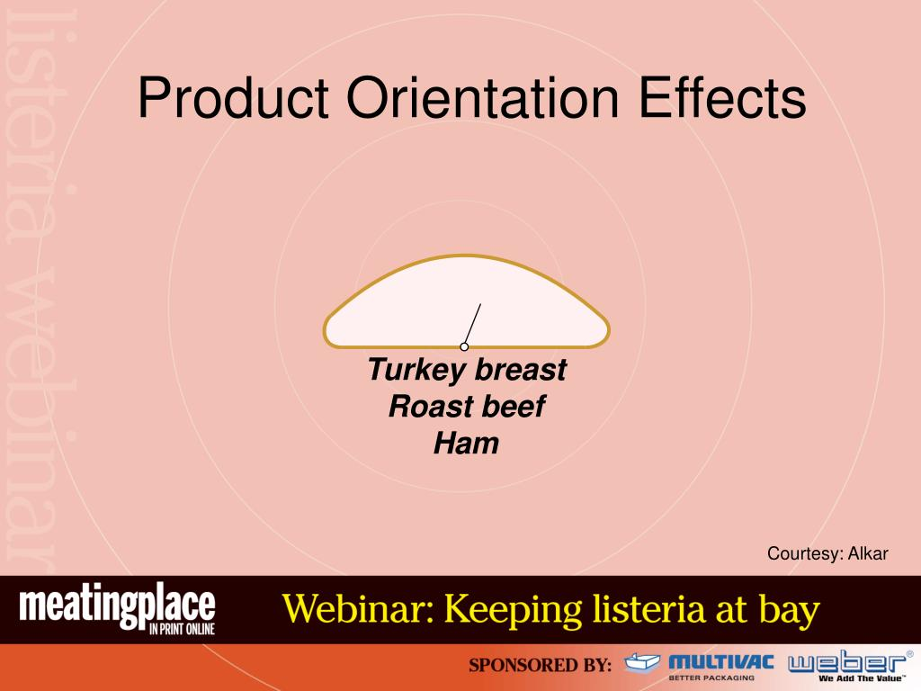Product Orientation Effects