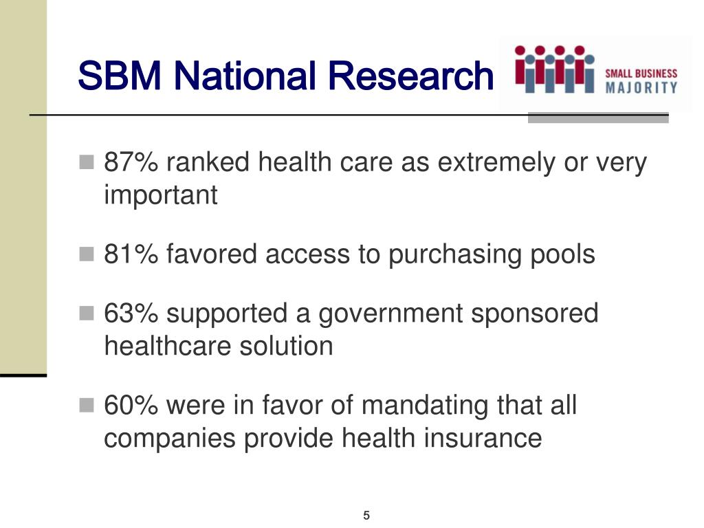 SBM National Research