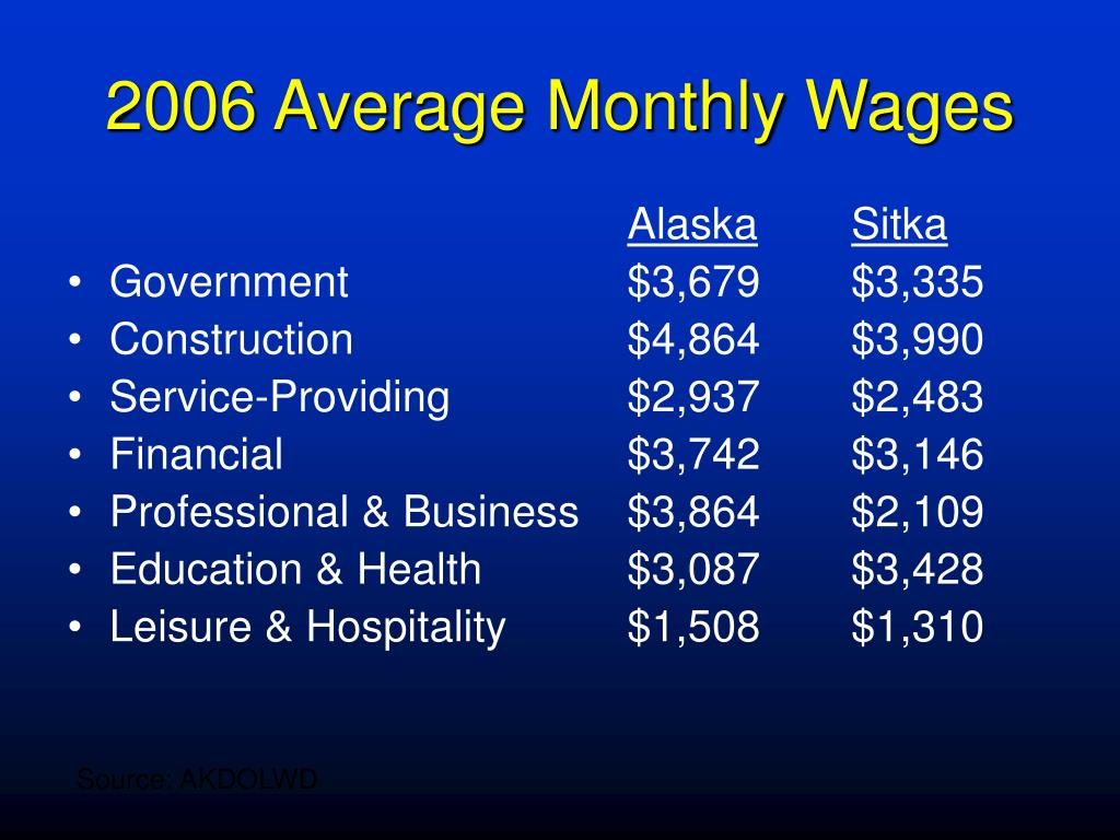 2006 Average Monthly Wages