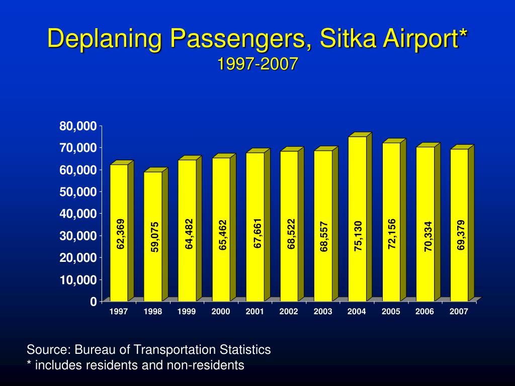 Deplaning Passengers, Sitka Airport*