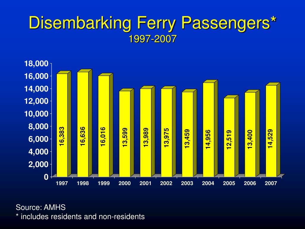 Disembarking Ferry Passengers*