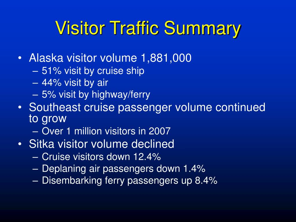 Visitor Traffic Summary