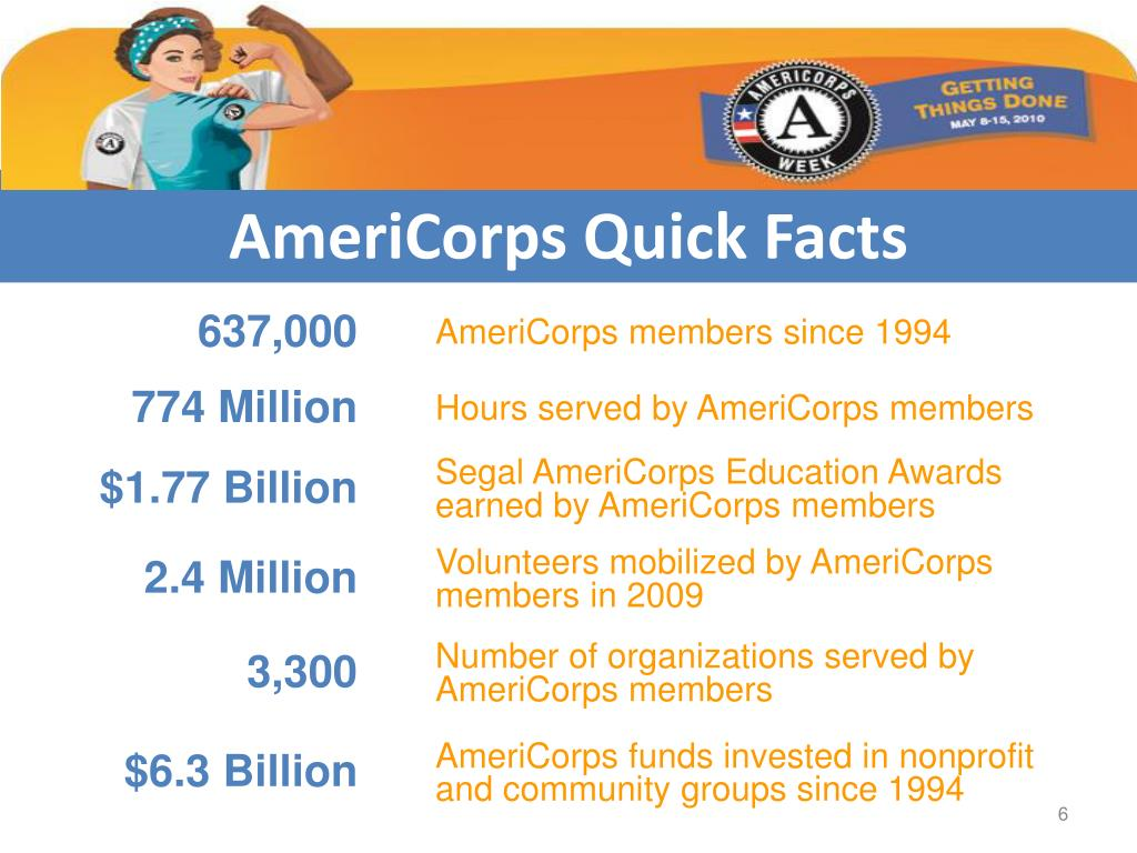 AmeriCorps Quick Facts