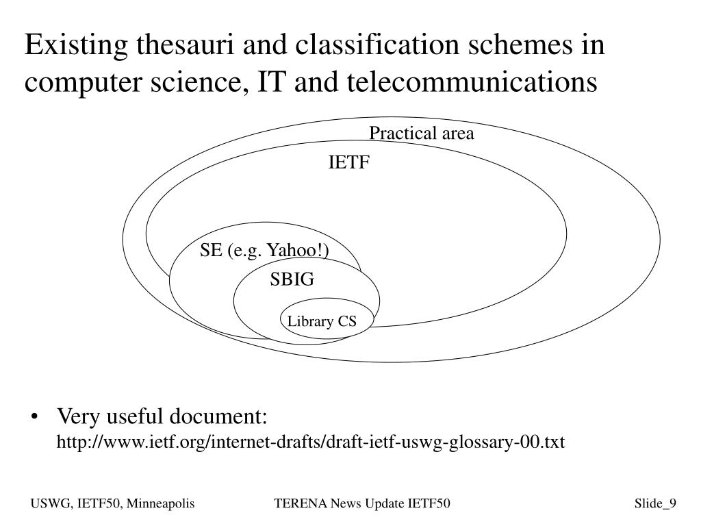 Existing thesauri and classification schemes in computer science, IT and telecommunications