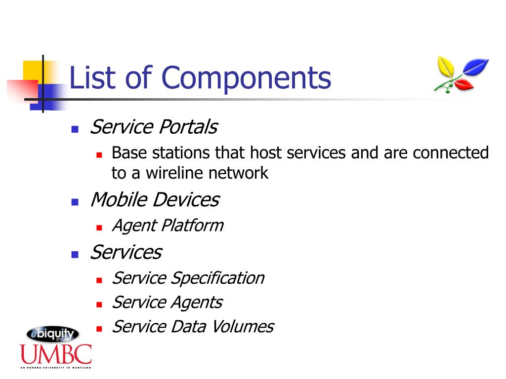 List of Components