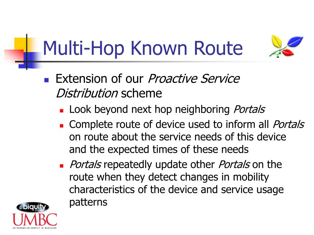 Multi-Hop Known Route