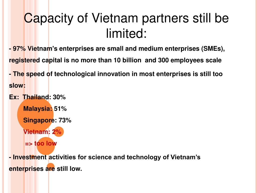 Capacity of Vietnam partners still be limited: