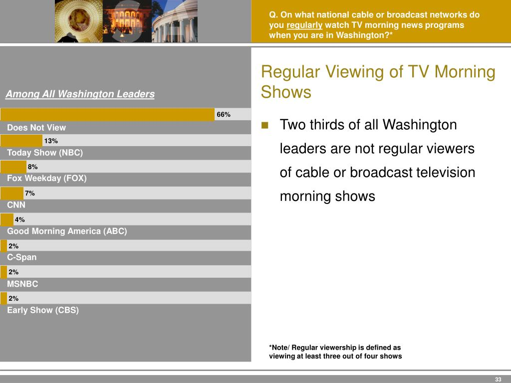Q. On what national cable or broadcast networks do you