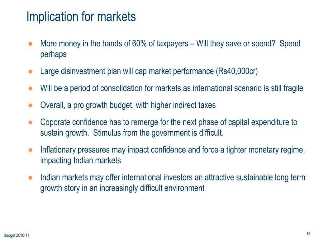 Implication for markets