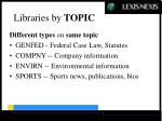 libraries by topic