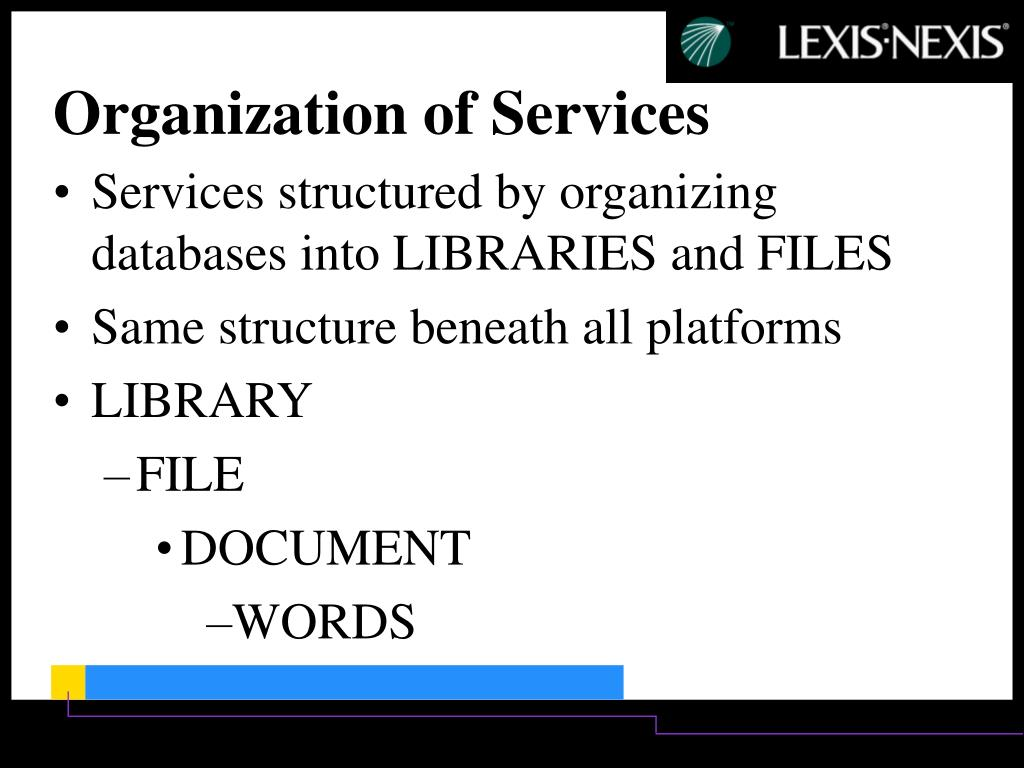 Services structured by organizing databases into LIBRARIES and FILES