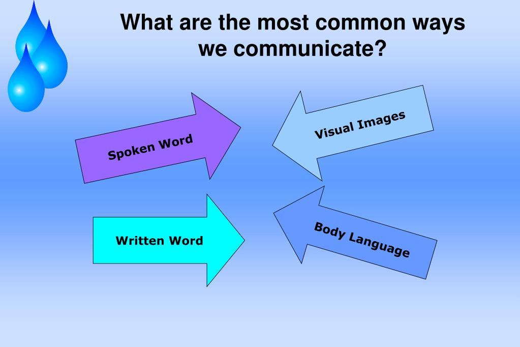 Ppt - Workshop On Effective Communication Skills Powerpoint