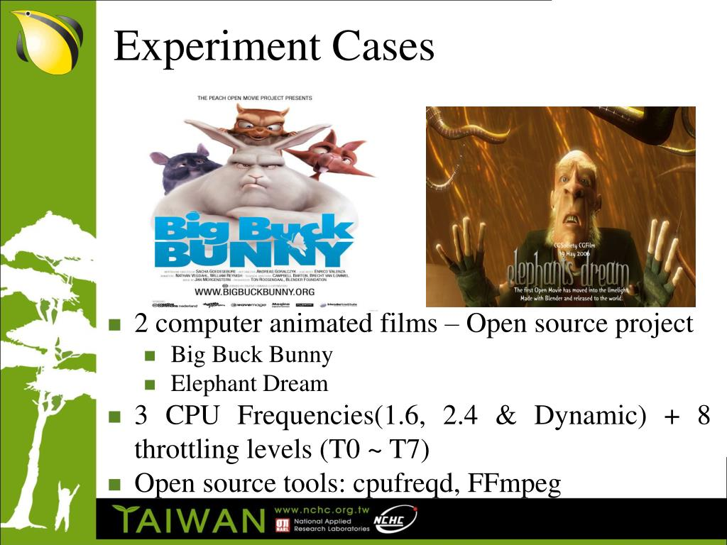 Experiment Cases