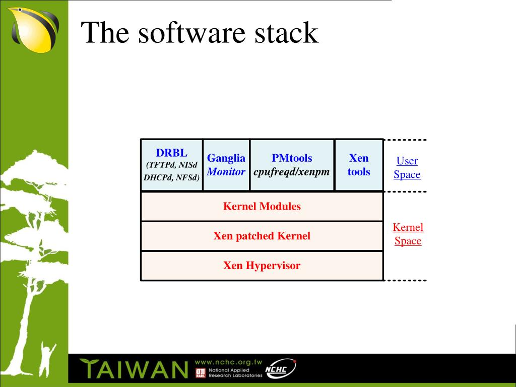 The software stack