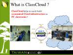 what is classcloud