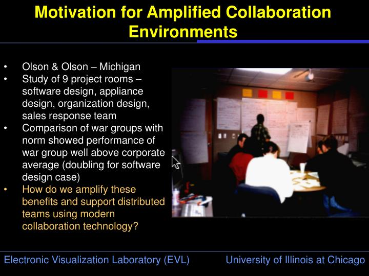 Motivation for Amplified Collaboration Environments