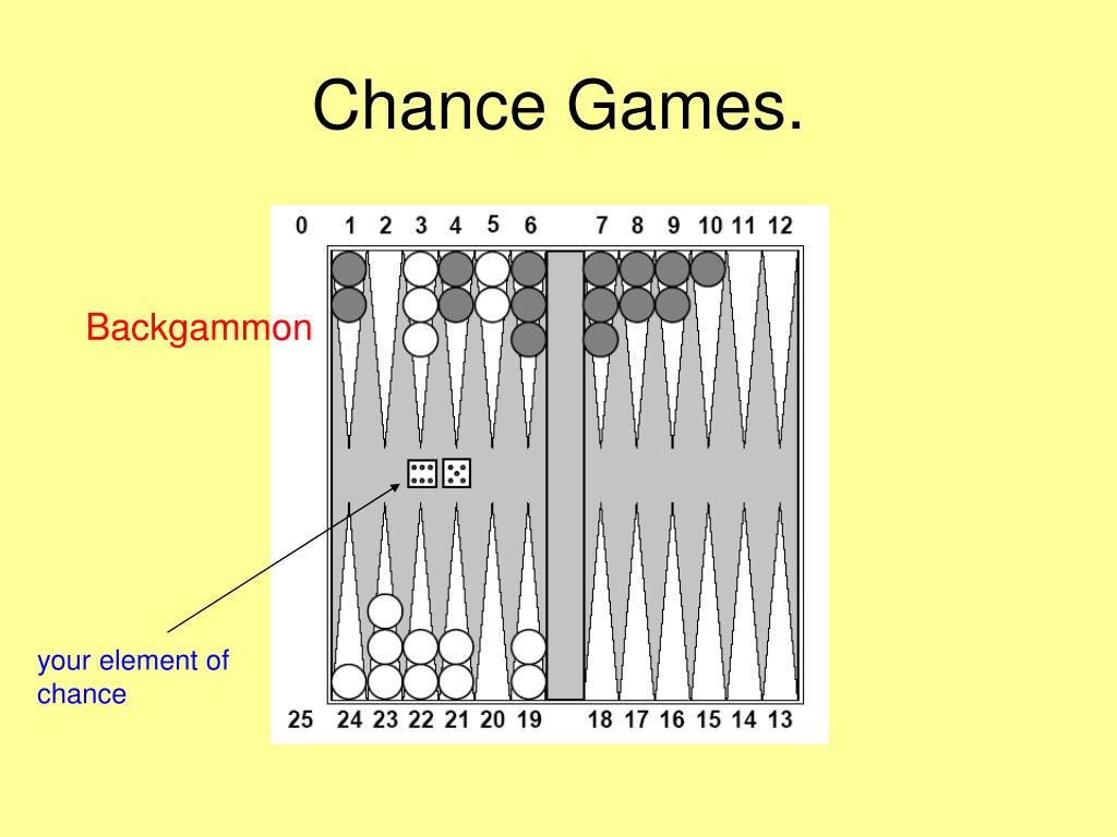 Chance Games.
