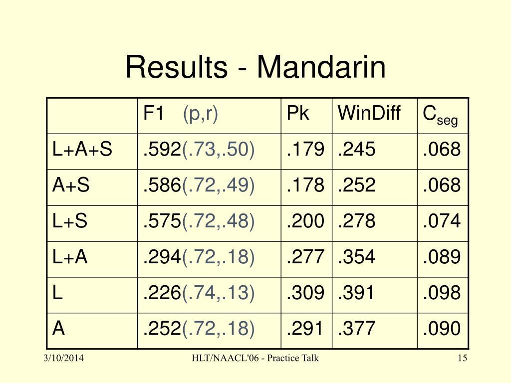 Results - Mandarin