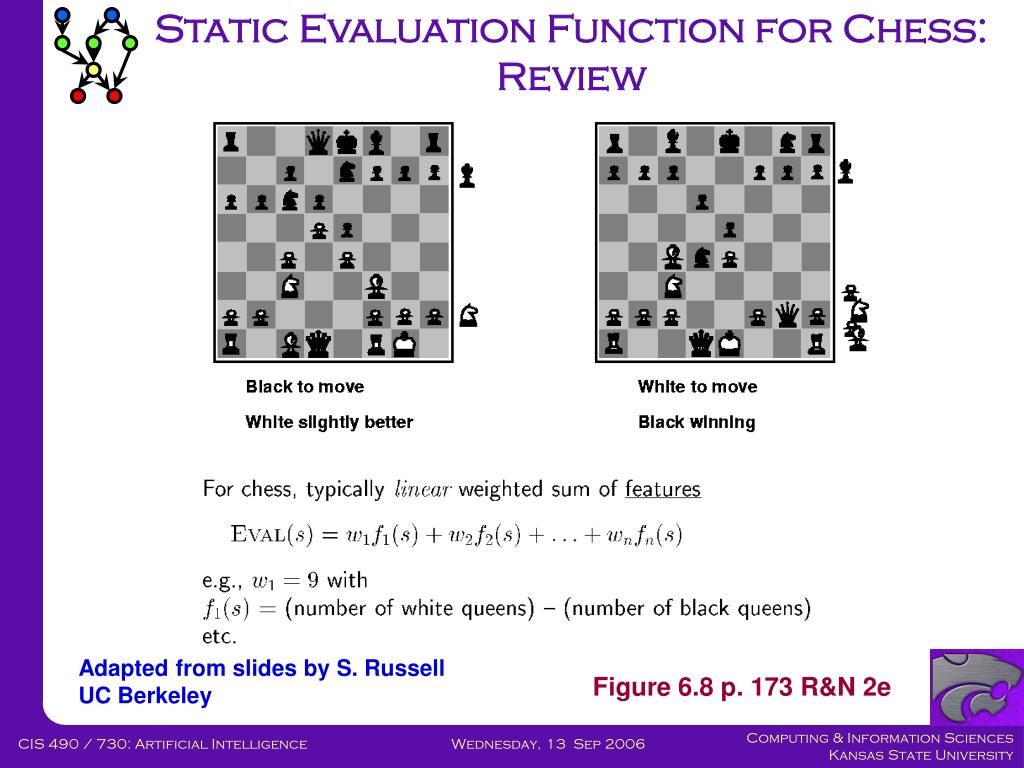 Static Evaluation Function for Chess: