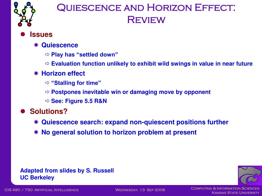 Quiescence and Horizon Effect: