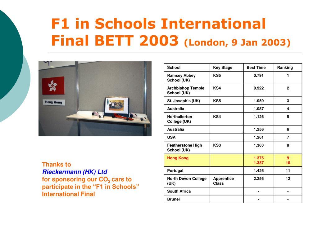 F1 in Schools International Final BETT 2003