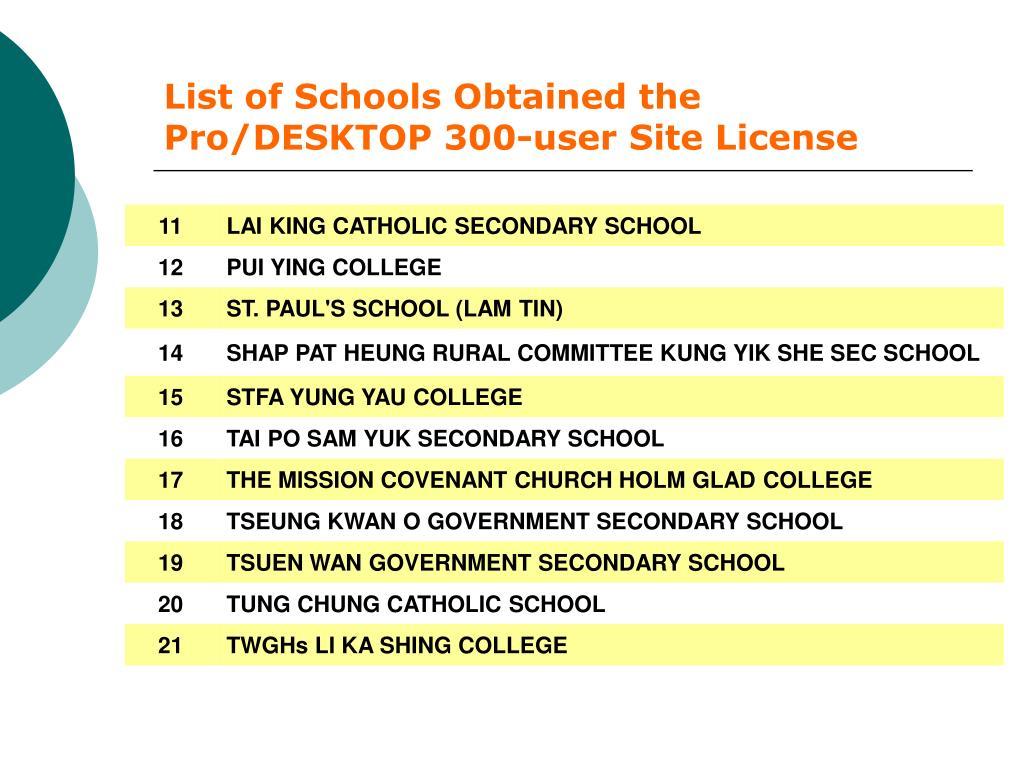 List of Schools Obtained the  Pro/DESKTOP 300-user Site License