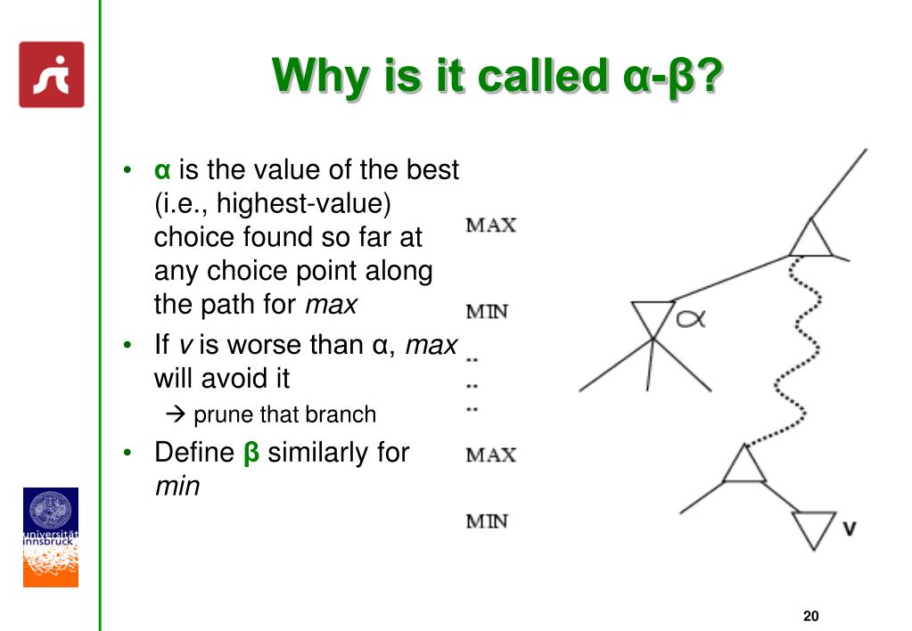 Why is it called α-β?