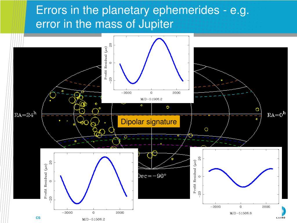 Errors in the planetary ephemerides - e.g. error in the mass of Jupiter