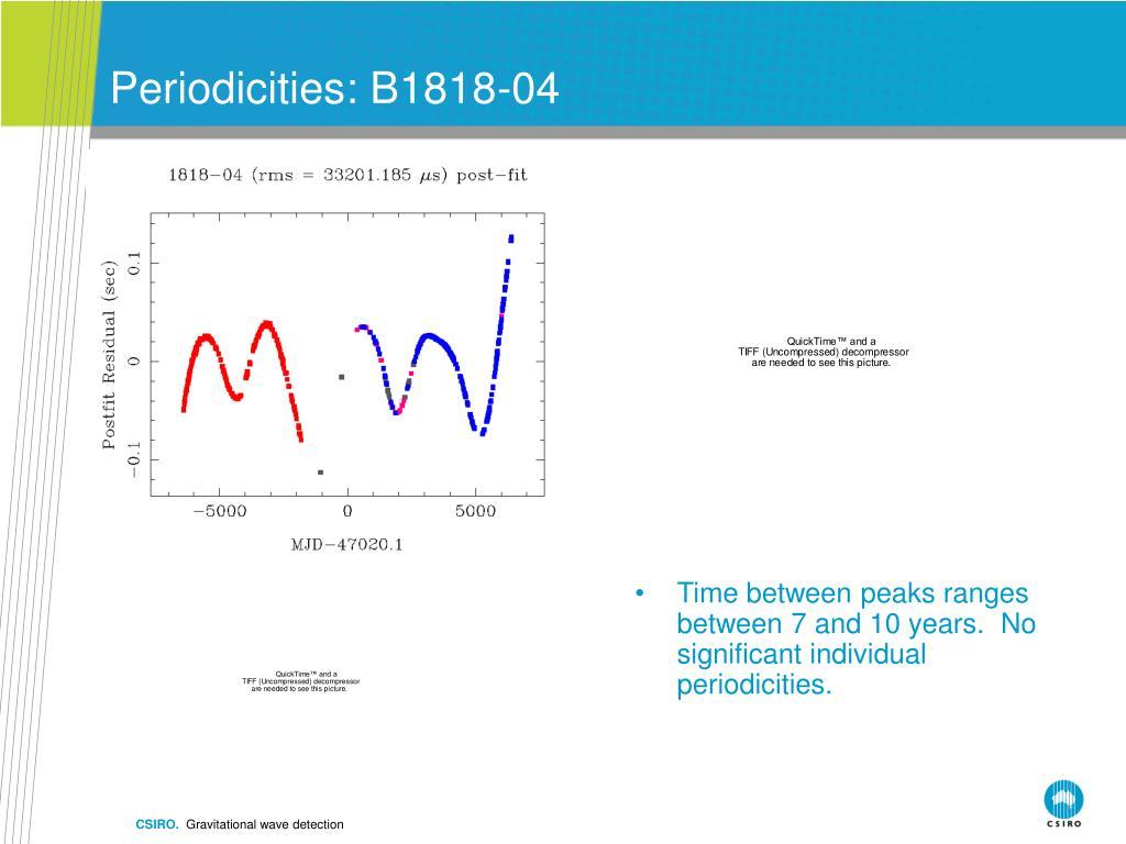 Periodicities: B1818-04