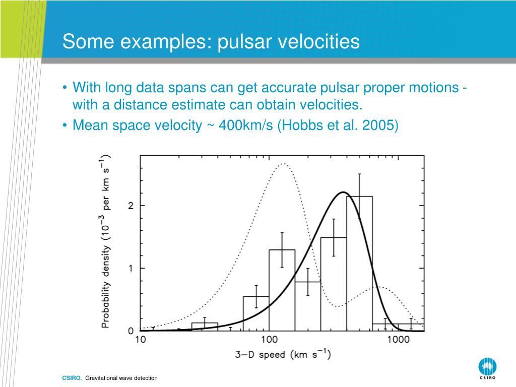 Some examples: pulsar velocities