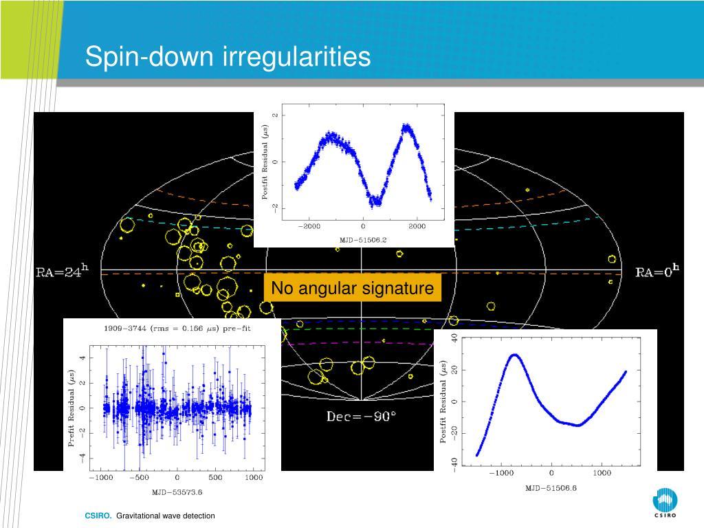 Spin-down irregularities