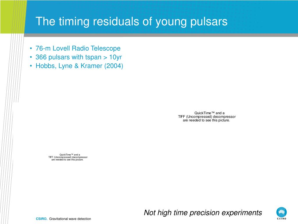 The timing residuals of young pulsars