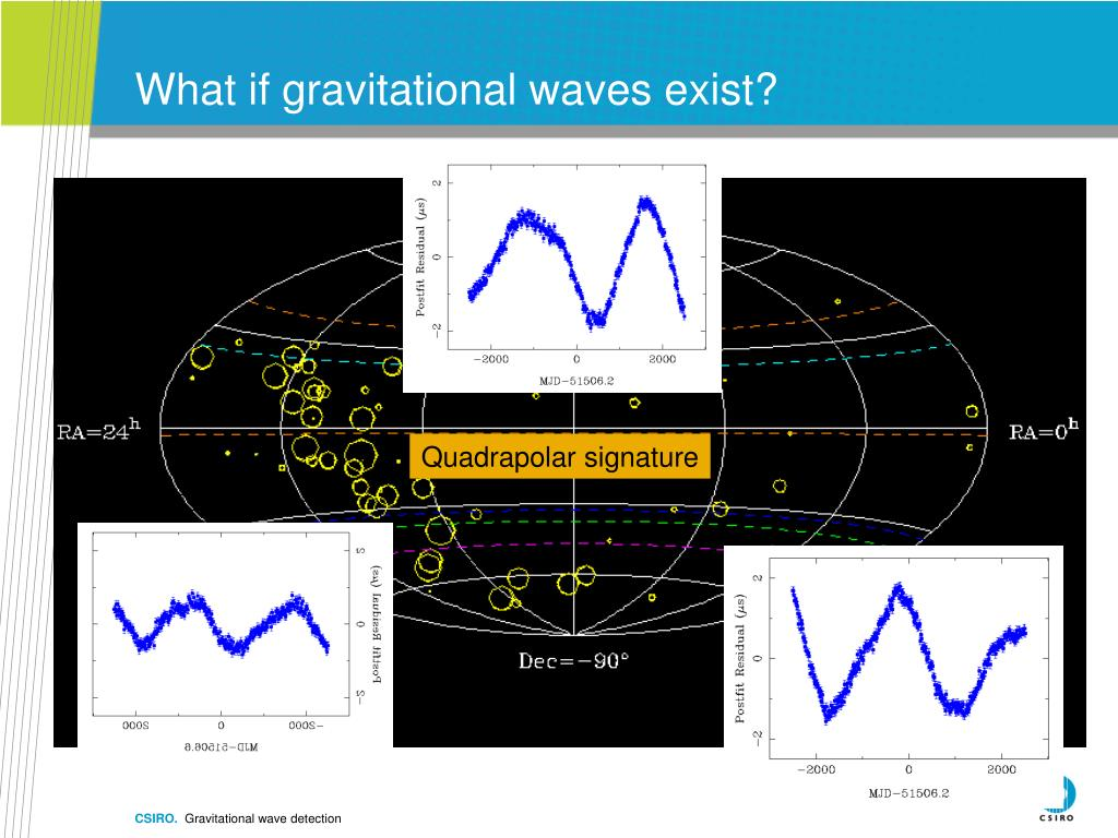 What if gravitational waves exist?