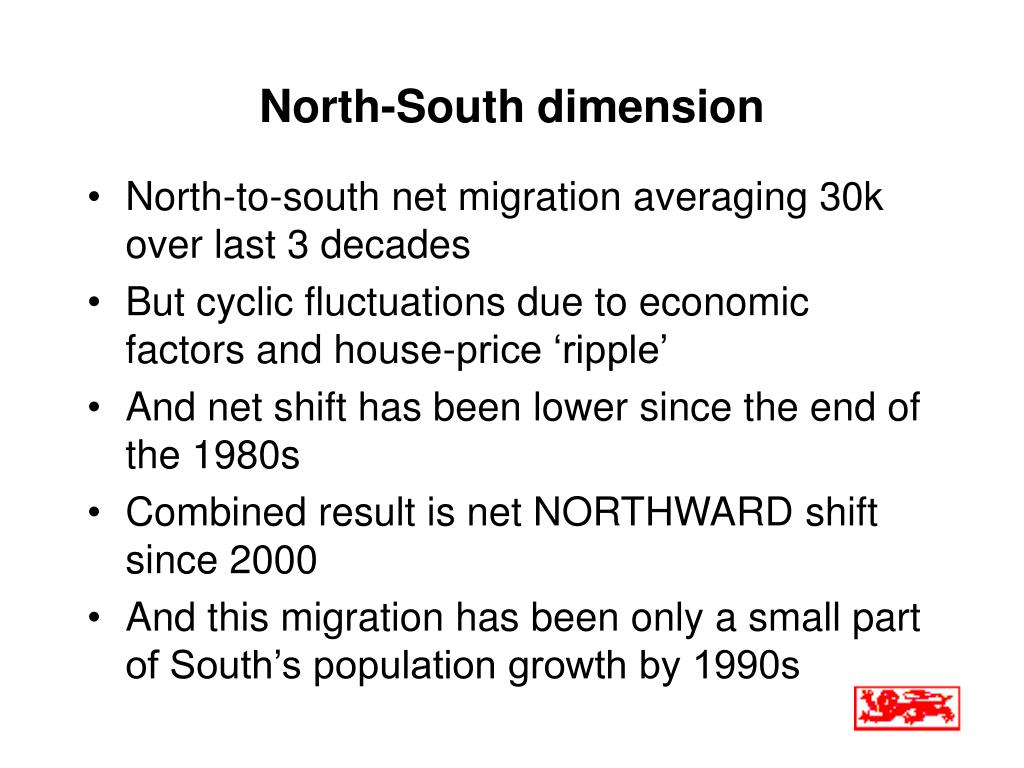 North-South dimension